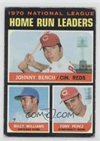 Johnny Bench, Tony Perez