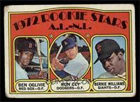 Rookie Stars A.L.-N.L. (Ben Oglivie, Ron Cey, Bernie Williams) [GOOD]