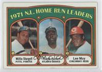1971 N.L. Home Run Leaders (Willie Stargell, Hank Aaron, Lee May) [Good to…