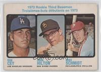Ron Cey, John Hilton, Mike Schmidt [Good to VG‑EX]