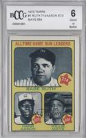 All Time Home Run Leaders (Babe Ruth, Hank Aaron, Willie Mays) [ENCASED]