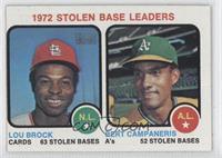 Lou Brock, 1972 Stolan Base Leaders, Bert Campaneris