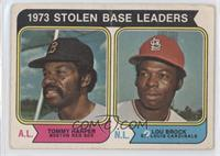 Tommy Harper, Lou Brock [Good to VG‑EX]
