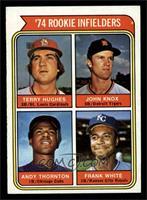 '74 Rookie Infielders (Terry Hughes, John Knox, Andre Thornton, Frank White) [N…
