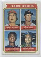 '74 Rookie Infielders (Terry Hughes, John Knox, Andre Thornton, Frank White) [P…