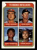 '74 Rookie Infielders (Terry Hughes, John Knox, Andre Thornton, Frank White) [E…