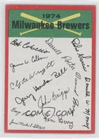 Milwaukee Brewers [GoodtoVG‑EX]