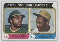 1973 Home Run Leaders (Reggie Jackson, Willie Stargell) [Good to VG&#…