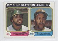 1973 Runs Batted In Leaders (Reggie Jackson, Willie Stargell) [Good to&nbs…