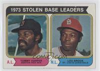 1973 Stolen Base Leaders (Tommy Harper, Lou Brock)