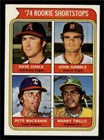 '74 Rookie Shortstops (Dave Chalk, John Gamble, Pete Mackanin, Manny Trillo) [N…