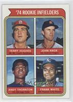 '74 Rookie Infielders (Terry Hughes, John Knox, Andre Thornton, Frank White)