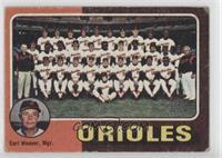 Orioles Team Checklist (Earl Weaver) [GoodtoVG‑EX]
