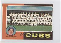 Chicago Cubs Team Checklist (Jim Marshall)