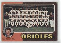 Orioles Team Checklist (Earl Weaver) [Good to VG‑EX]
