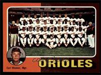 Orioles Team Checklist (Earl Weaver) [NM MT]