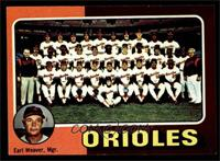 Orioles Team Checklist (Earl Weaver) [NM]