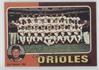 Orioles Team Checklist (Earl Weaver)