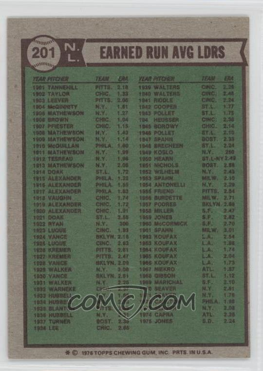 1976 topps 201 randy jones tom seaver andy messersmith comc card marketplace. Black Bedroom Furniture Sets. Home Design Ideas