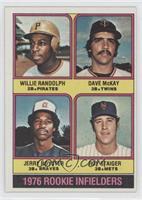1976 Rookie Infielders (Willie Randolph, Dave McKay, Jerry Royster, Roy Staiger)