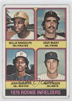 1976 Rookie Infielders (Willie Randolph, Dave McKay, Jerry Royster, Roy Staiger…