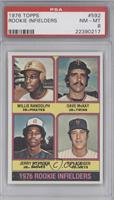 1976 Rookie Infielders (Willie Randolph, Dave McKay, Jerry Royster, Roy Staiger…