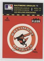 Baltimore Orioles Team, Los Angeles Dodgers Team