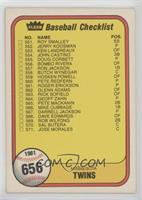 Checklist (Minnesota Twins, Oakland Athletics)