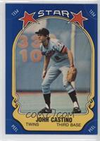John Castino