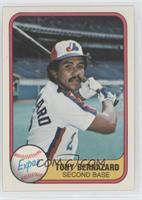 Tony Bernazard