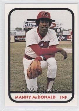 1981 TCMA Minor League #12 - [Missing]