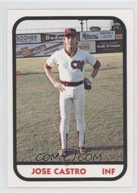 1981 TCMA Minor League #999 - Jose Castro