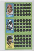 Johnny Bench, Andre Dawson, Omar Moreno