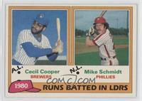 Cecil Cooper, Mike Schmidt