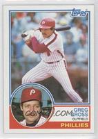 Greg Gross
