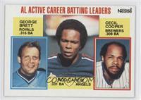 Career Leaders - AL Active Career Batting Leaders (George Brett, Rod Carew, Cec…