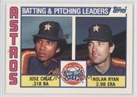 Astros Batting & Pitching Leaders (Jose Cruz, Nolan Ryan)