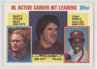 Career Leaders - NL Active Career Hits Leaders (Rusty Staub, Pete Rose, Tony Pe…