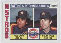Jose Cruz, Nolan Ryan