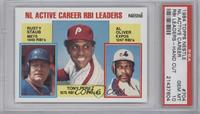 NL Active Career RBI Leaders (Rusty Staub, Al Oliver, Tony Perez) [PSA 10]