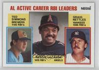 Career Leaders - AL Active Career RBL Leaders (Ted Simmons, Reggie Jackson, Gra…