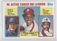 NL Active Career RBI Leaders (Rusty Staub, Al Oliver, Tony Perez)