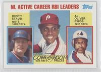 Rusty Staub, Al Oliver, Tony Perez