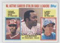 Career Leaders - NL Active Career Stolen Base Leaders (Cesar Cedeno, Larry Bowa…