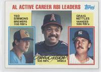AL Active Career RBL Leaders (Ted Simmons, Reggie Jackson, Graig Nettles)
