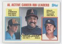 Ted Simmons, Reggie Jackson, Graig Nettles