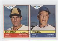 Steve Garvey, Buddy Bell