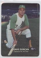 Dave Duncan
