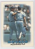 1987 Team Leaders - Kansas City Royals (KC Royals) Team