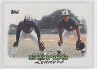 1987 Team Leaders - Montreal Expos